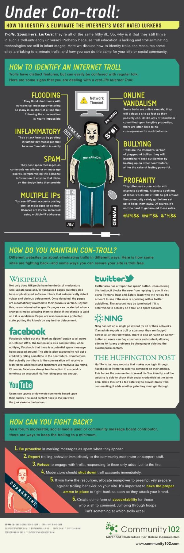 ¿Cómo identificar y tratar a los troles de la web 2.0? #Infografía