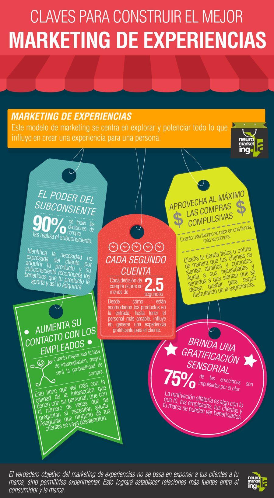desarrollar-marketing-experiencial-infografia