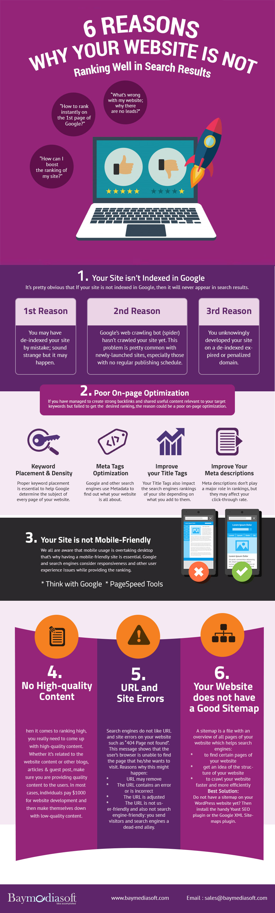 6 razones por las que tu sitio web no se posiciona bien en Google infografia