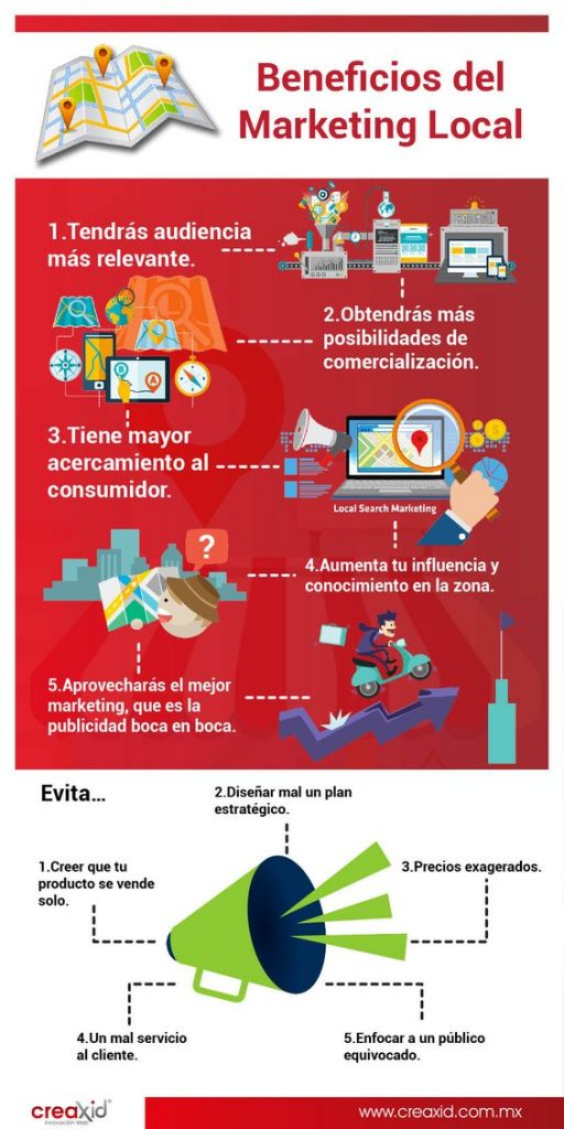 Infografia beneficios del marketing local