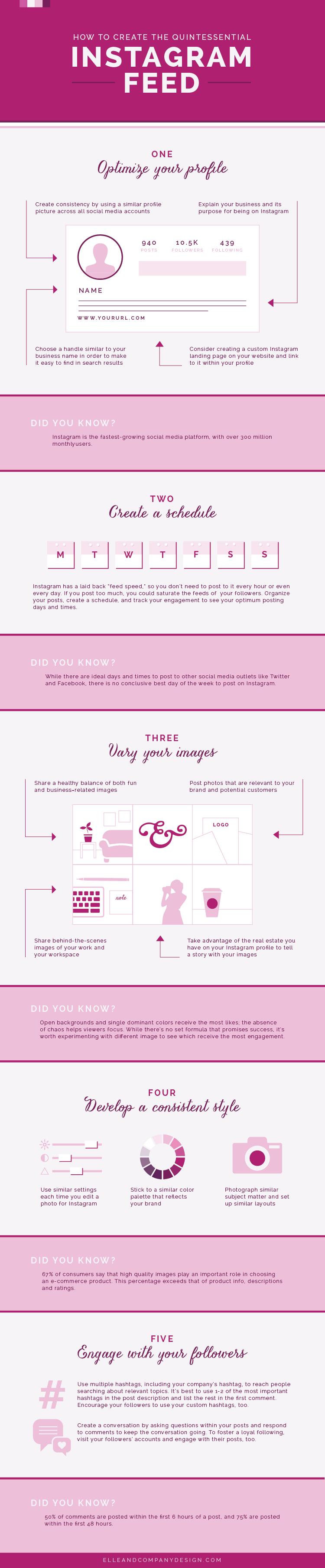 Cómo organiar las publicaciones de tu feed de instagram