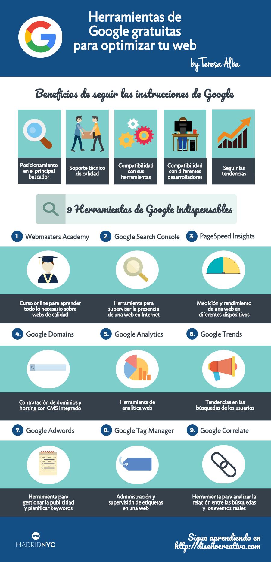 infografia herramientas google