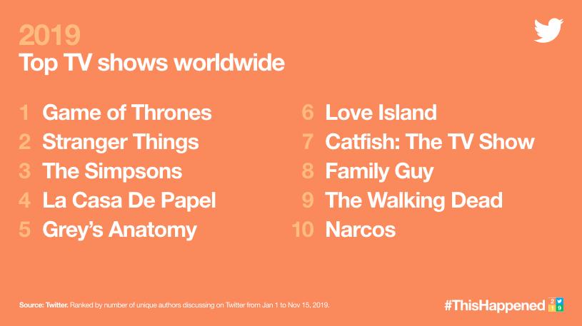 top shows tv 2019 twitter